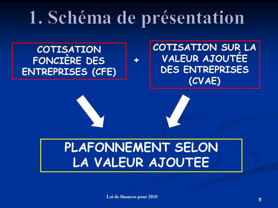 1. Schéma de présentation