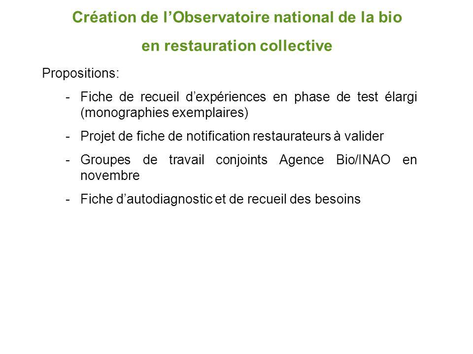 Création de l'Observatoire national de la bio