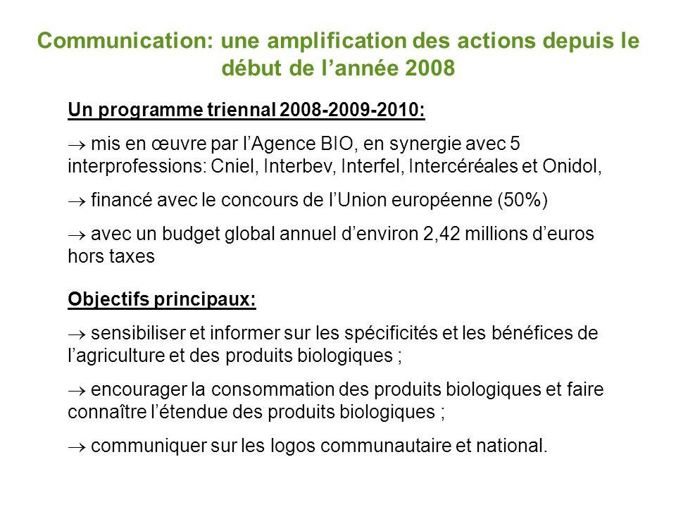 Communication: une amplification des actions depuis le début de l'année 2008