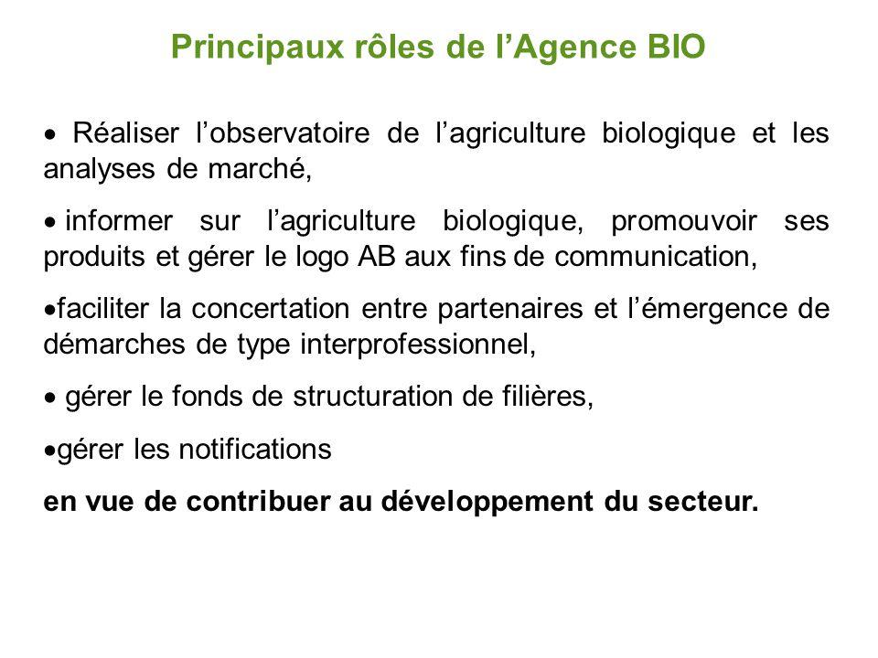 Principaux rôles de l'Agence BIO