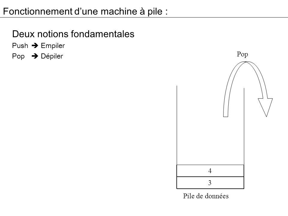 Fonctionnement d'une machine à pile :