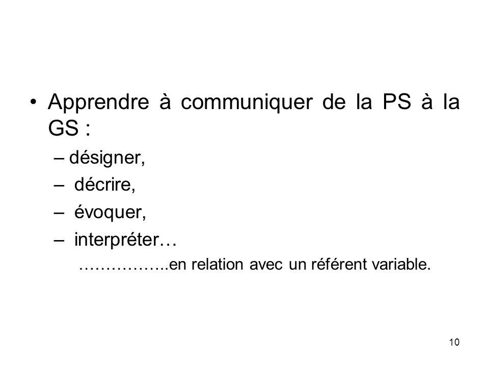 Apprendre à communiquer de la PS à la GS :