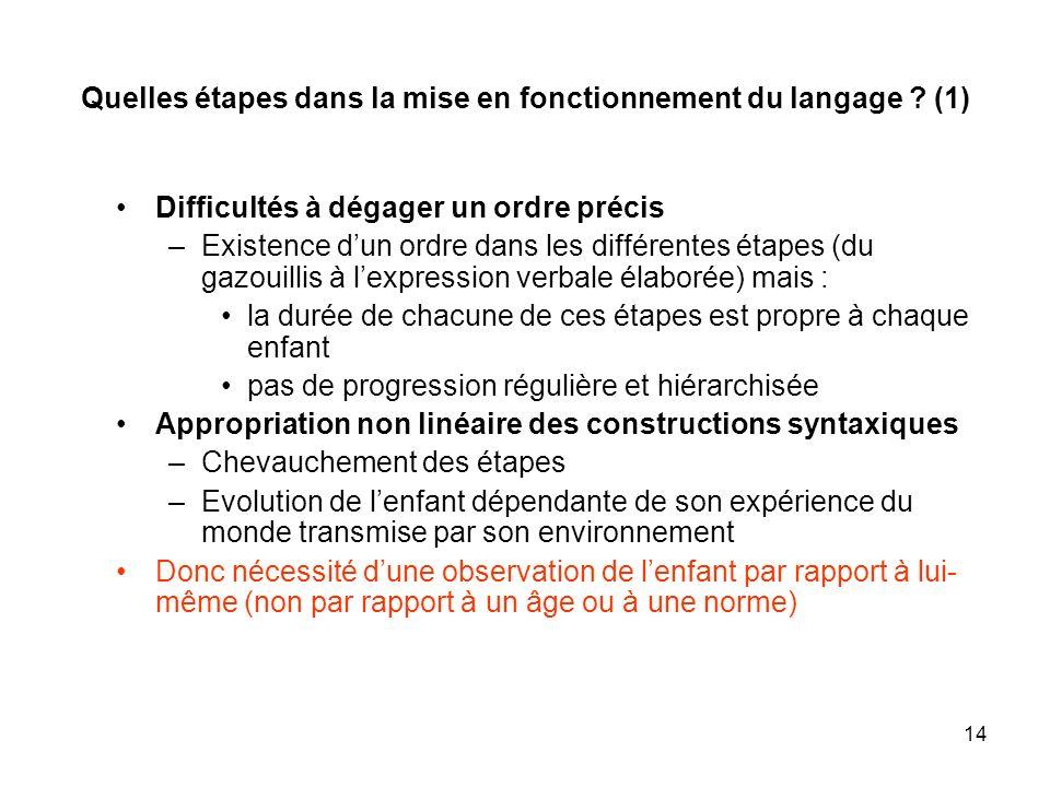 Quelles étapes dans la mise en fonctionnement du langage (1)