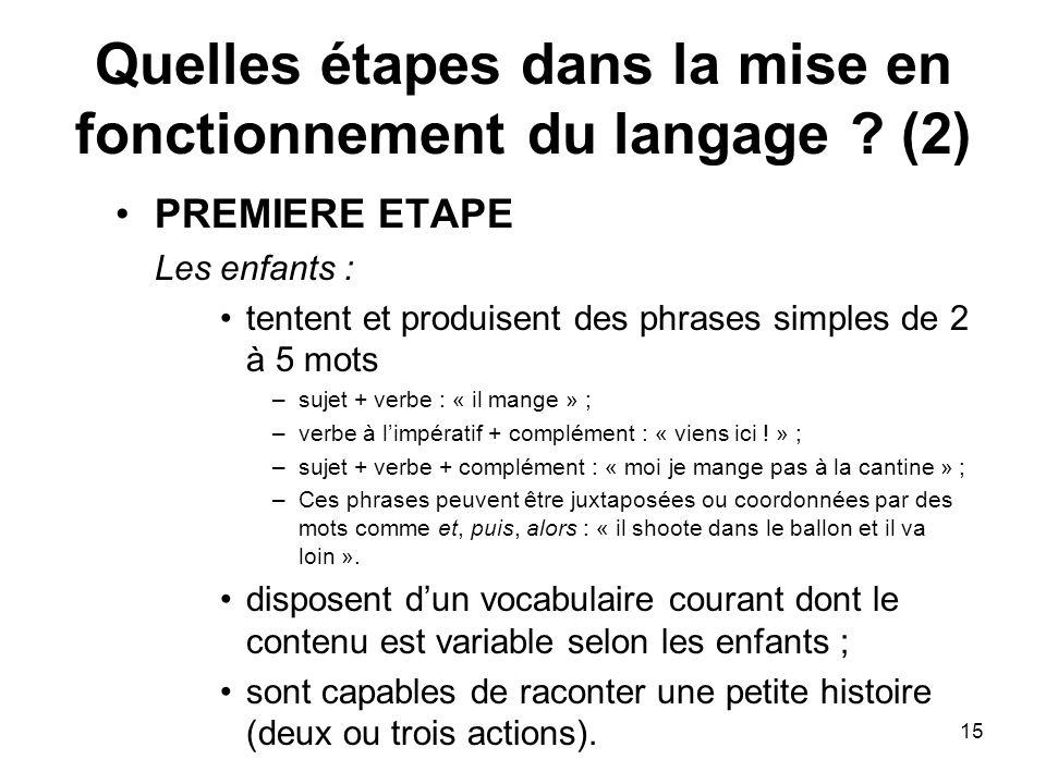 Quelles étapes dans la mise en fonctionnement du langage (2)