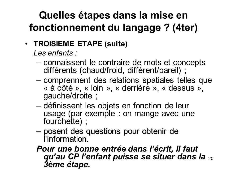 Quelles étapes dans la mise en fonctionnement du langage (4ter)