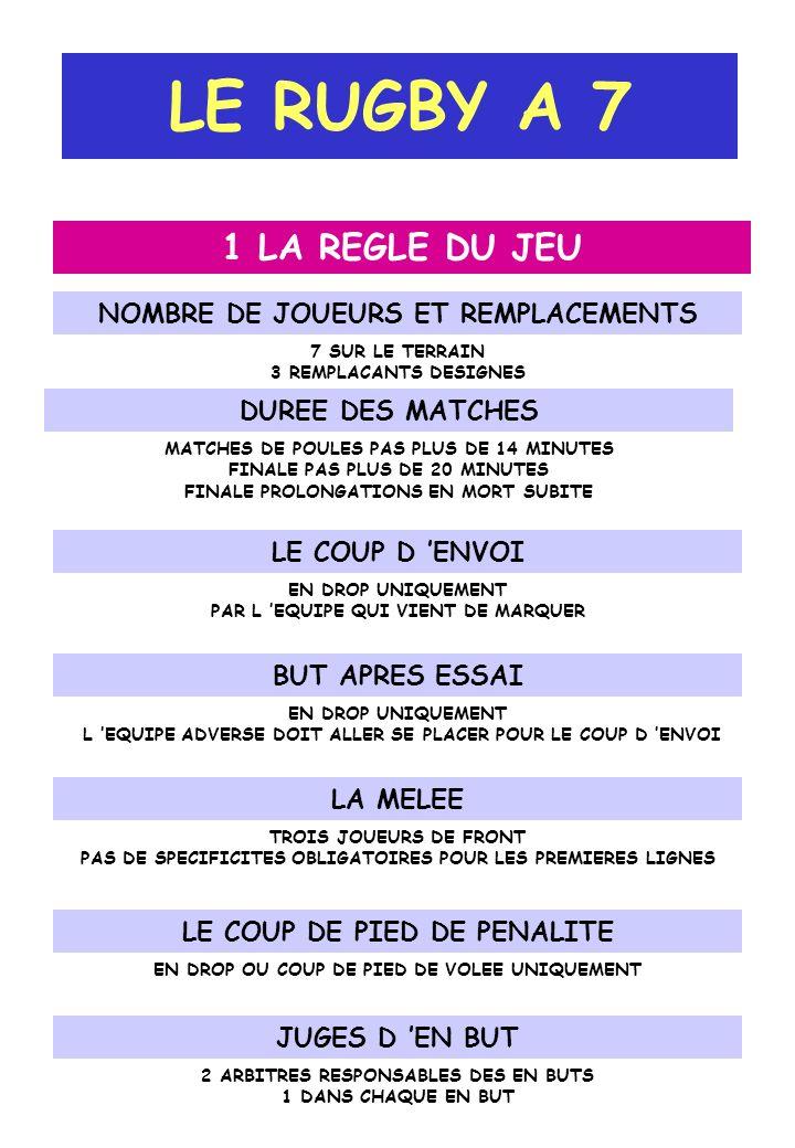 LE RUGBY A 7 1 LA REGLE DU JEU NOMBRE DE JOUEURS ET REMPLACEMENTS
