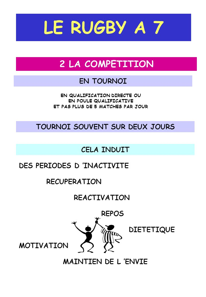 LE RUGBY A 7 2 LA COMPETITION EN TOURNOI