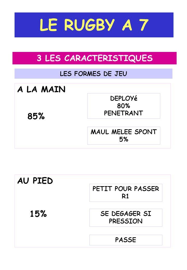 LE RUGBY A 7 3 LES CARACTERISTIQUES A LA MAIN 85% AU PIED 15%