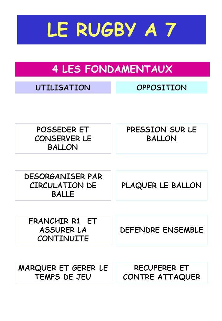 LE RUGBY A 7 4 LES FONDAMENTAUX UTILISATION OPPOSITION