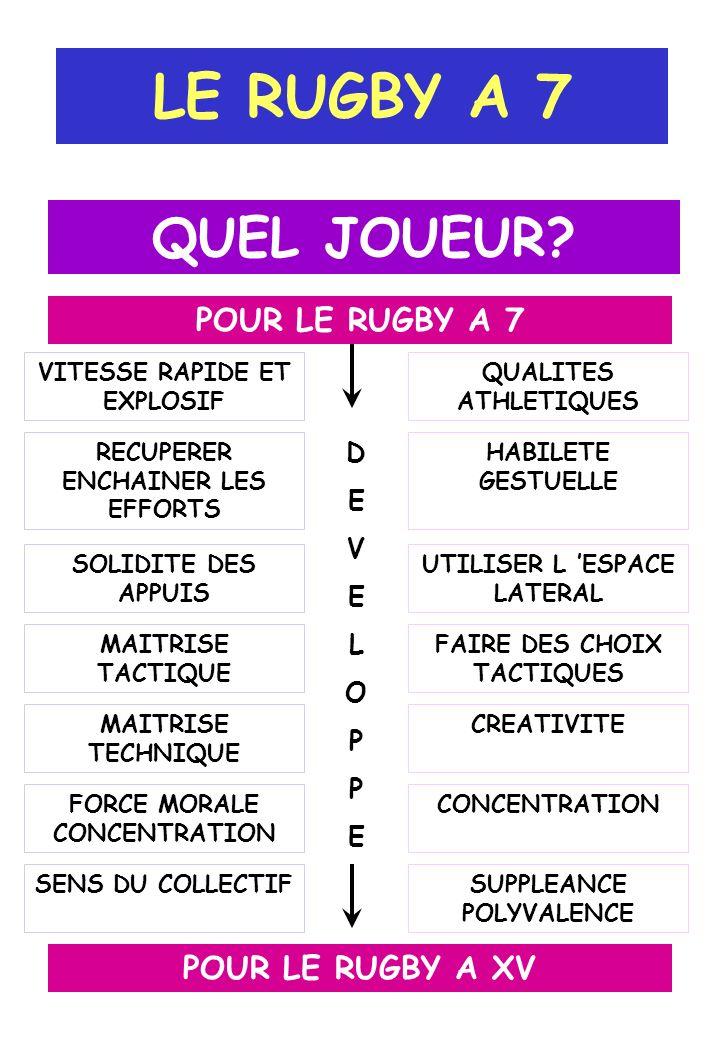LE RUGBY A 7 QUEL JOUEUR POUR LE RUGBY A 7 POUR LE RUGBY A XV D E V L