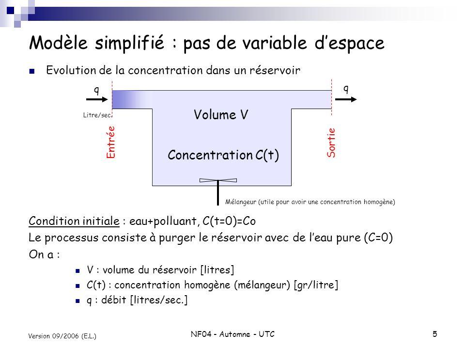 Modèle simplifié : pas de variable d'espace