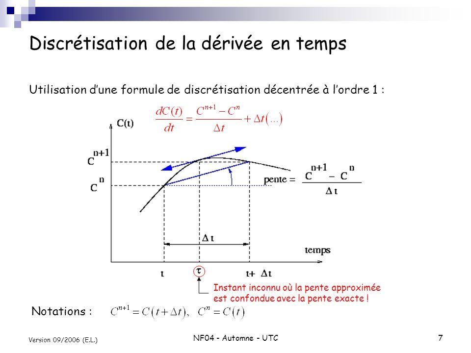 Discrétisation de la dérivée en temps