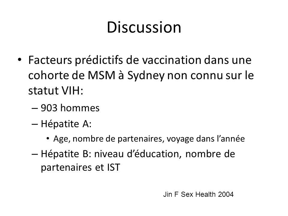 Discussion Facteurs prédictifs de vaccination dans une cohorte de MSM à Sydney non connu sur le statut VIH: