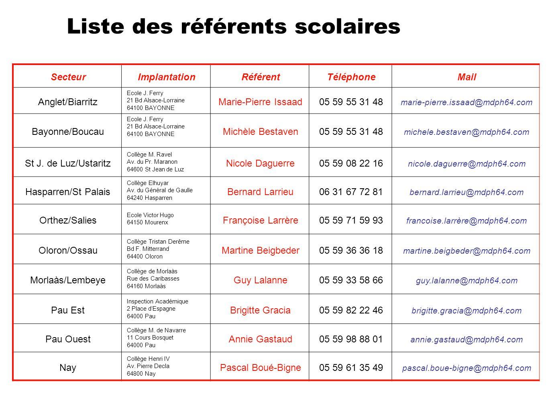 Liste des référents scolaires