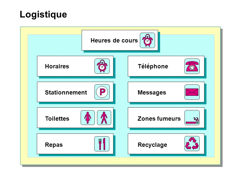 Logistique Heures de cours Horaires Téléphone Stationnement Messages