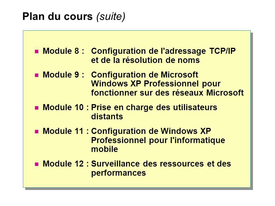 Plan du cours (suite) Module 8 : Configuration de l adressage TCP/IP et de la résolution de noms.