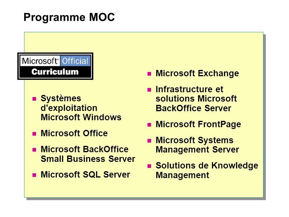 Programme MOC Microsoft Exchange
