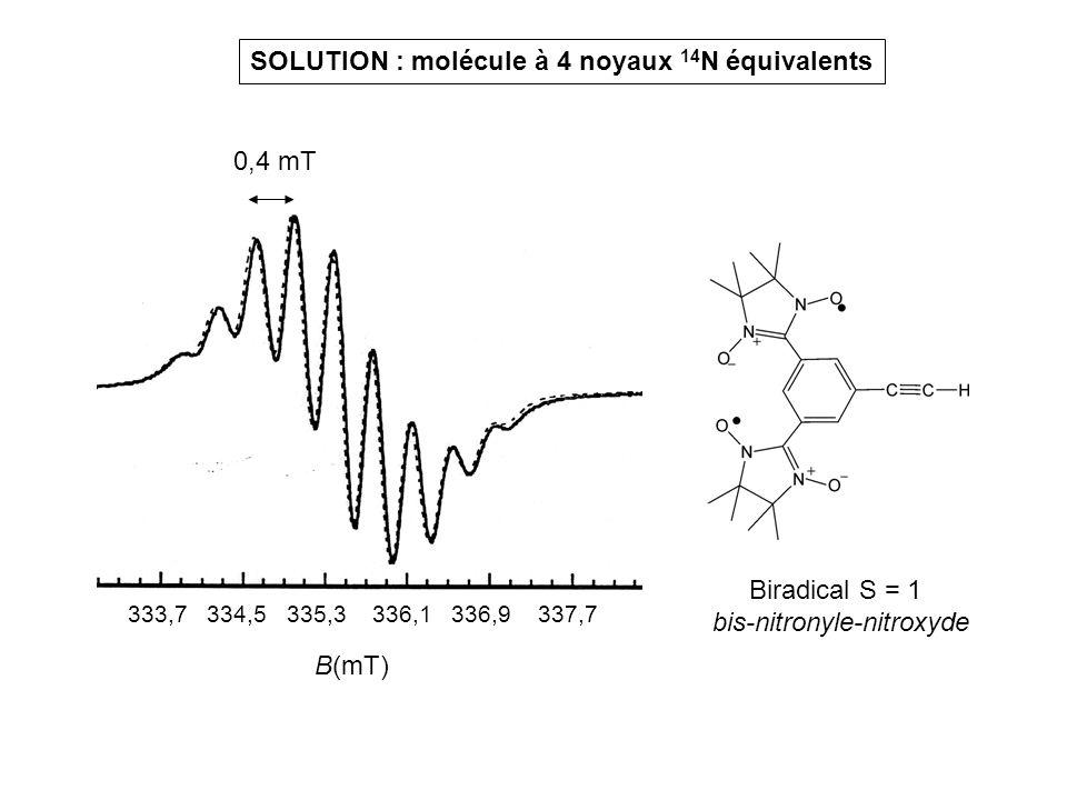 SOLUTION : molécule à 4 noyaux 14N équivalents