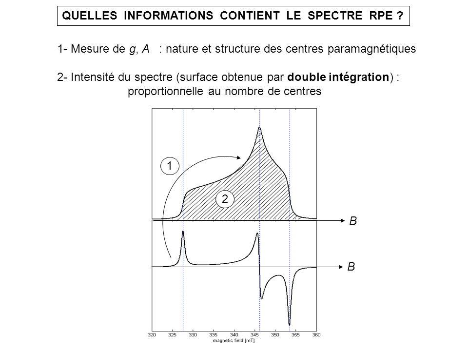 QUELLES INFORMATIONS CONTIENT LE SPECTRE RPE