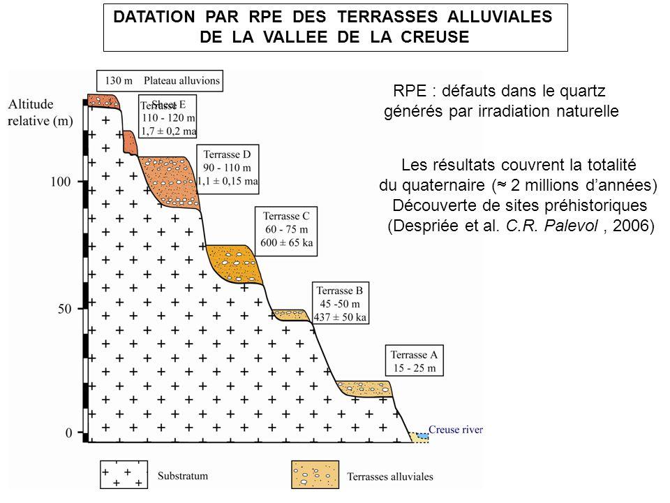 DATATION PAR RPE DES TERRASSES ALLUVIALES DE LA VALLEE DE LA CREUSE