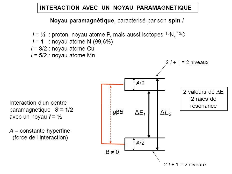 ΔE1 ΔE2 INTERACTION AVEC UN NOYAU PARAMAGNETIQUE