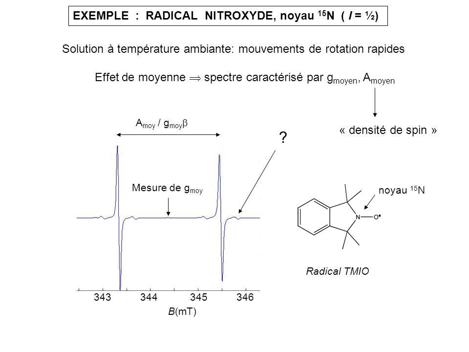EXEMPLE : RADICAL NITROXYDE, noyau 15N ( I = ½)