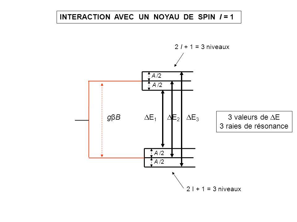 INTERACTION AVEC UN NOYAU DE SPIN I = 1