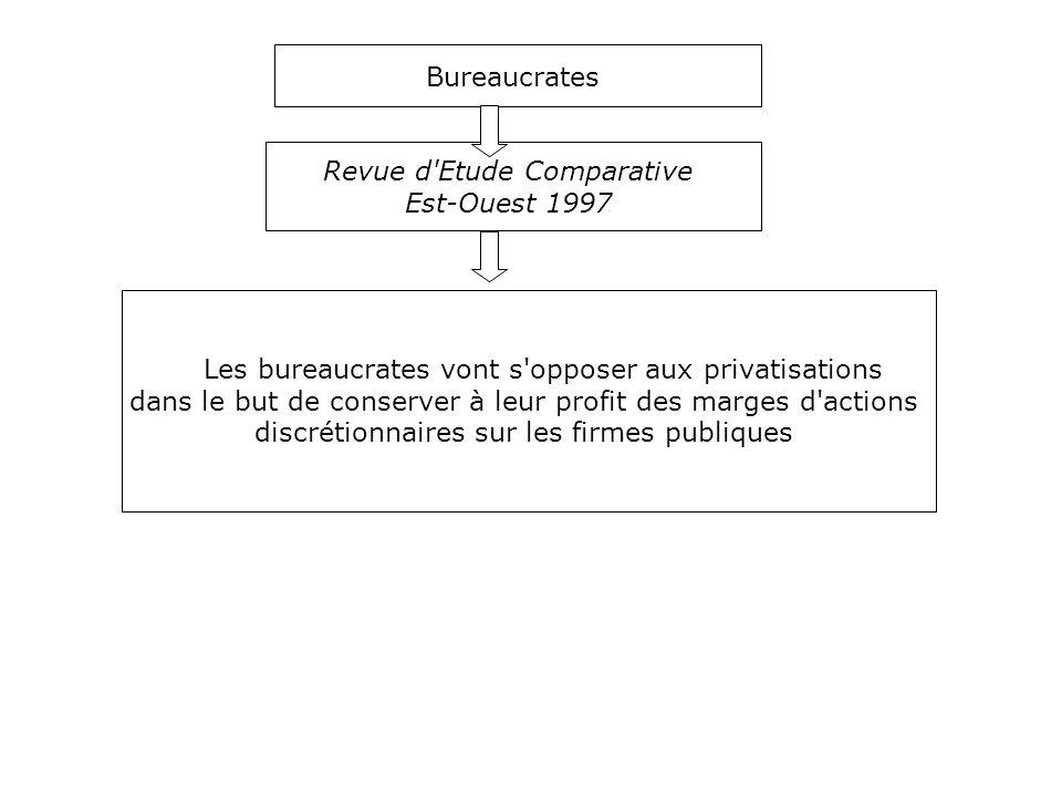 Revue d Etude Comparative Est-Ouest 1997