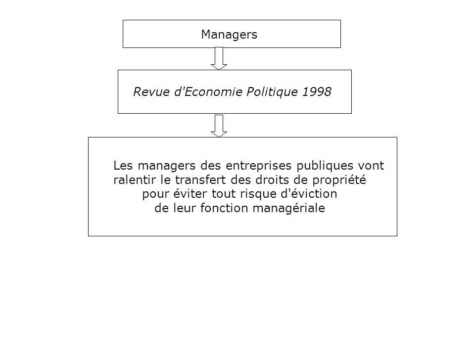 Revue d Economie Politique 1998