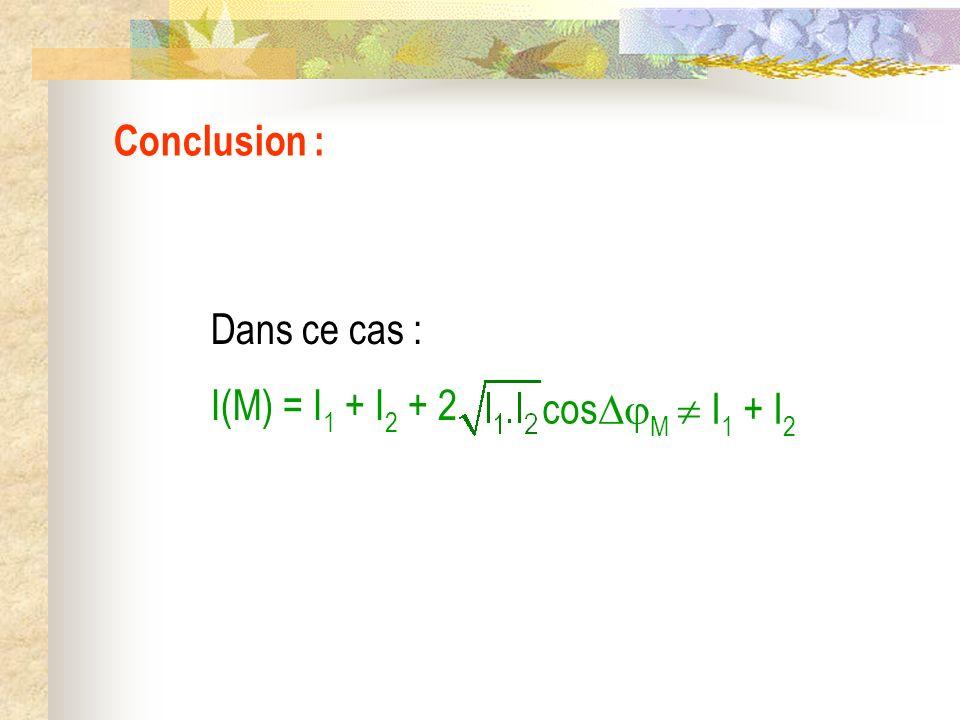 Conclusion : Dans ce cas : I(M) = I1 + I2 + 2 cosM  I1 + I2