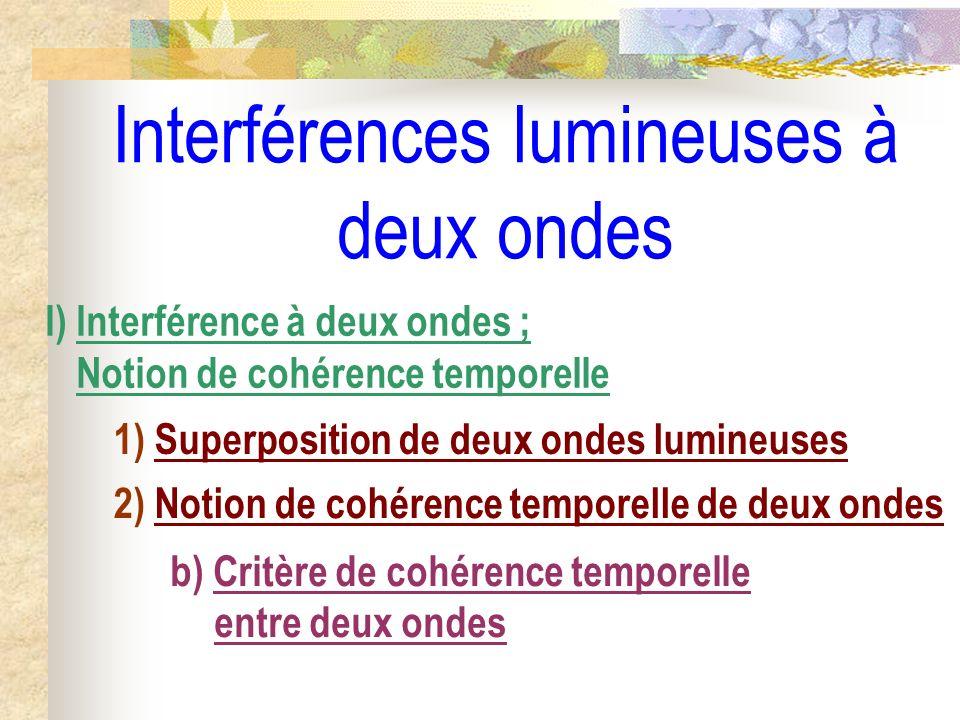 Interférences lumineuses à deux ondes