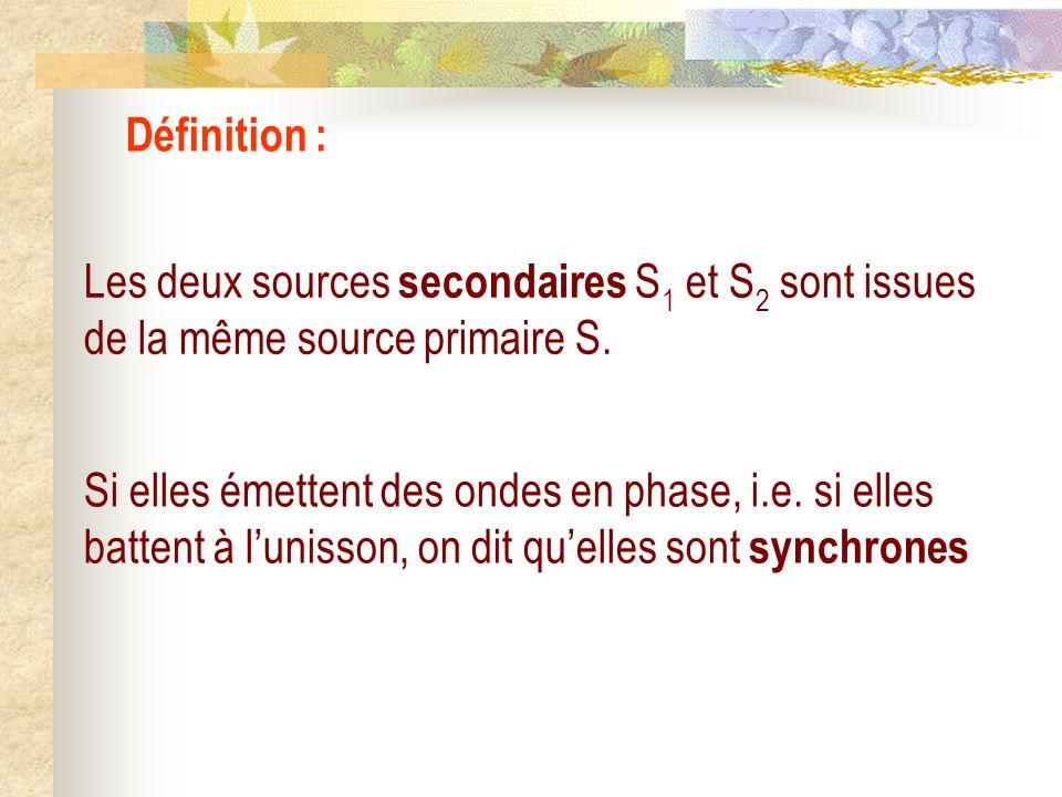 Définition : Les deux sources secondaires S1 et S2 sont issues de la même source primaire S.