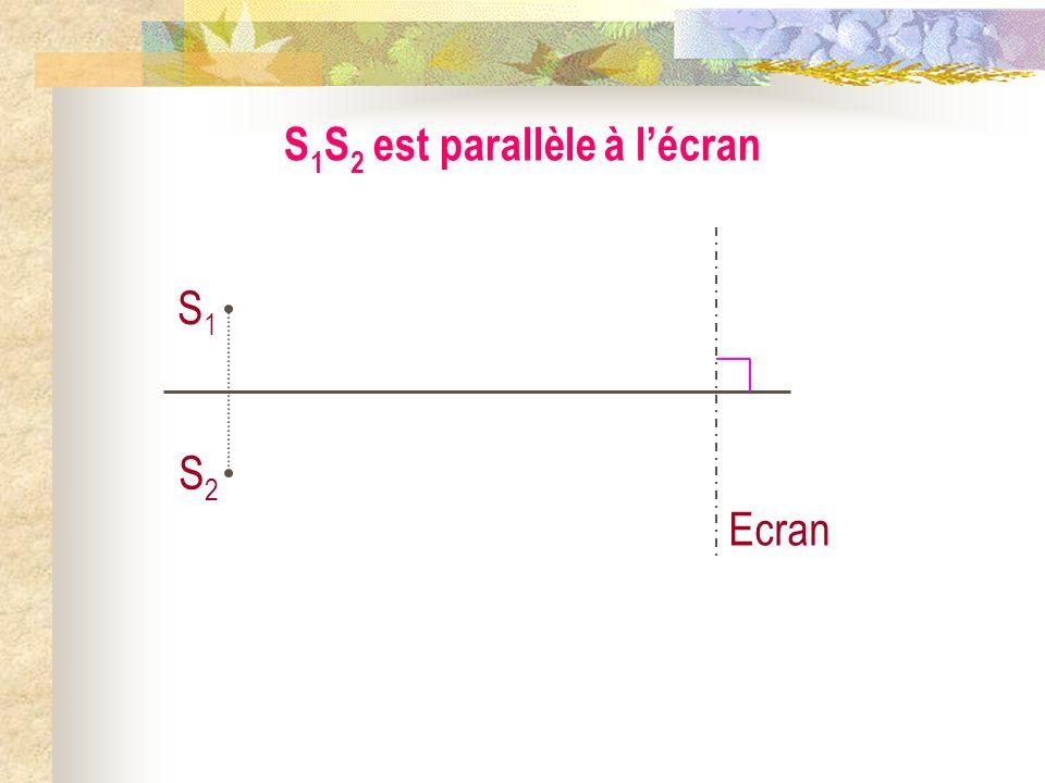 S1S2 est parallèle à l'écran