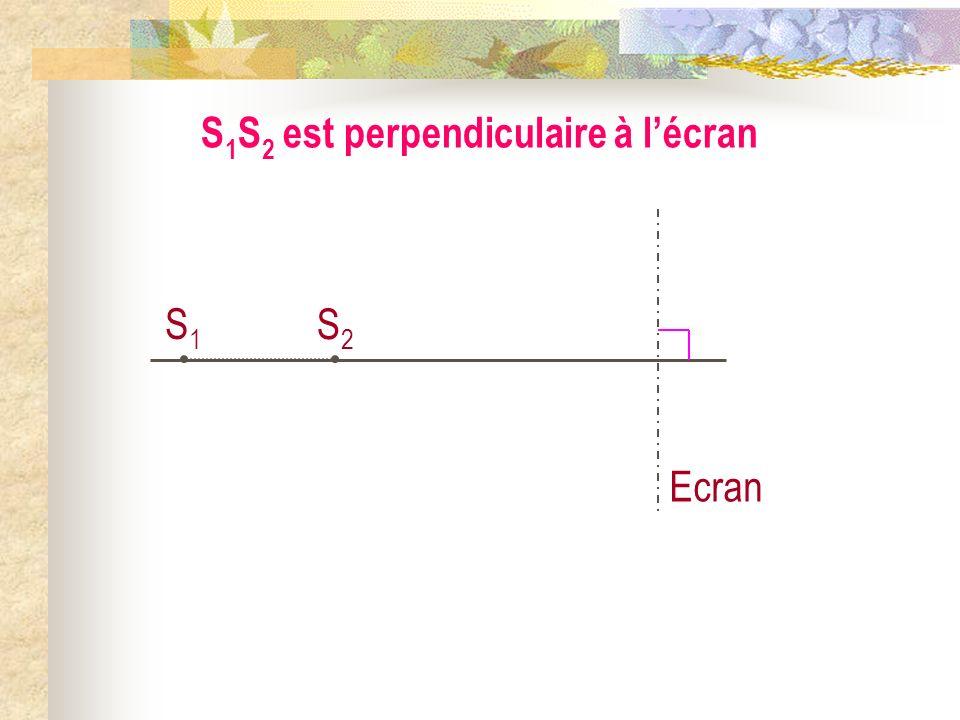 S1S2 est perpendiculaire à l'écran