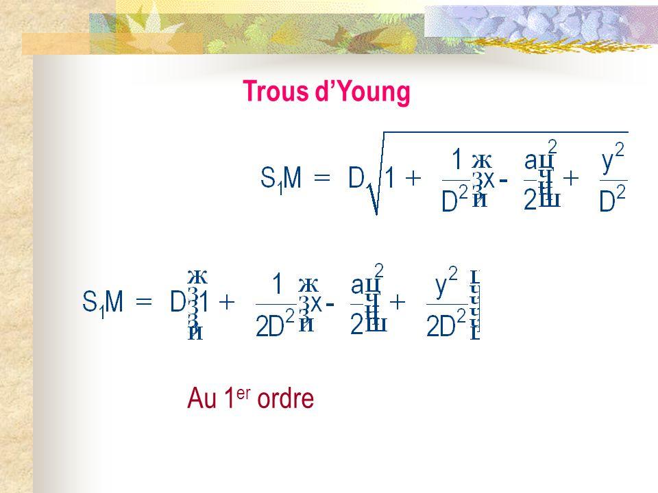 Trous d'Young Au 1er ordre