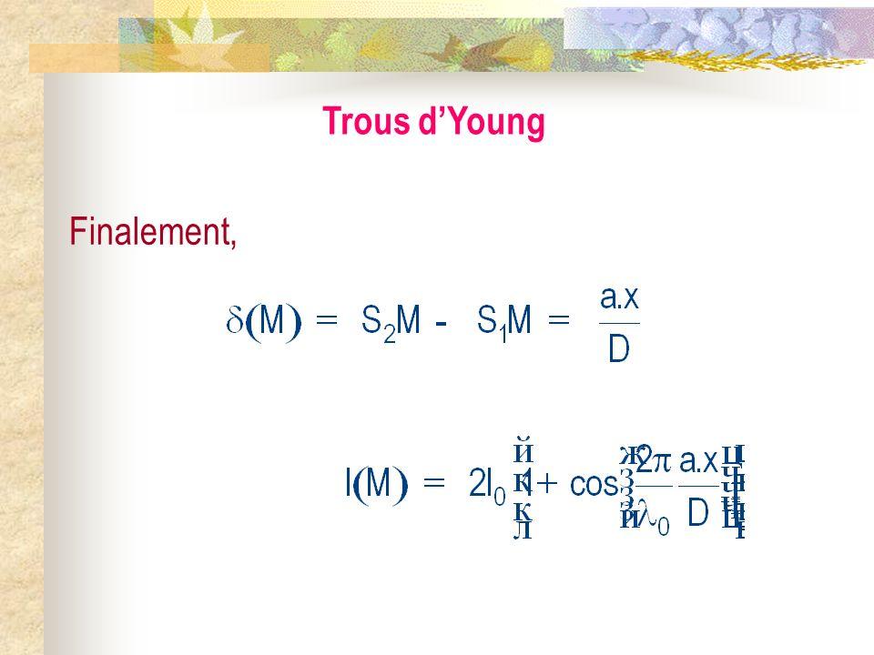 Trous d'Young Finalement,