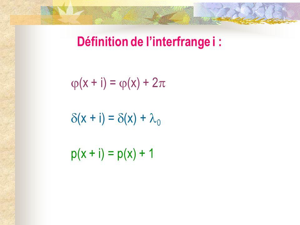 Définition de l'interfrange i :