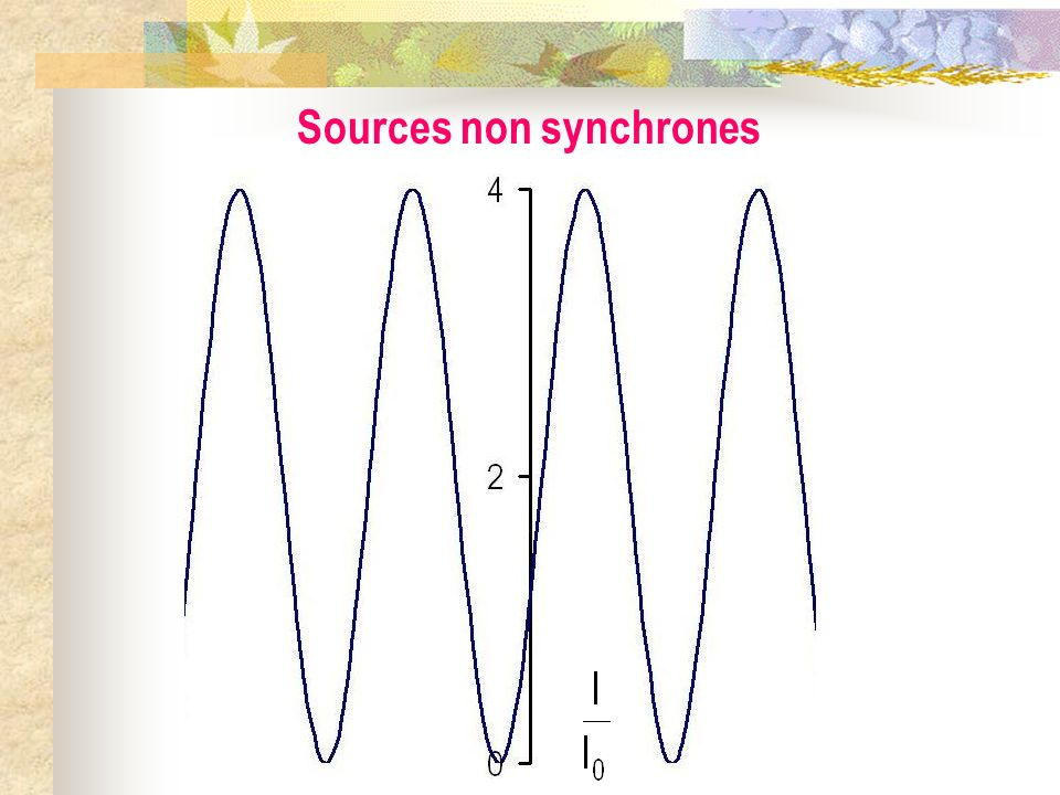 Sources non synchrones