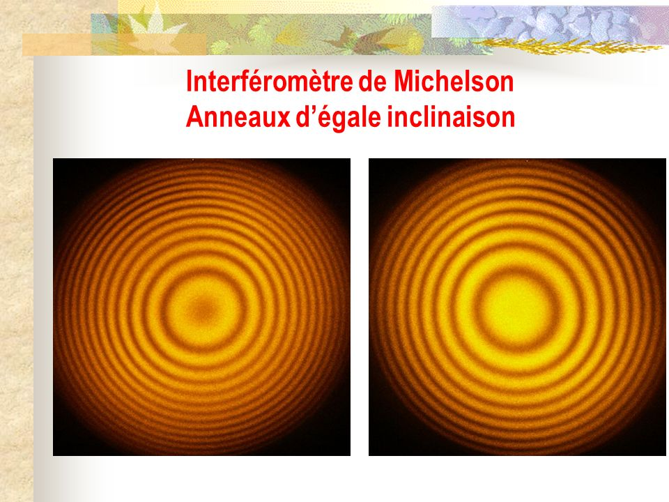 Interféromètre de Michelson Anneaux d'égale inclinaison