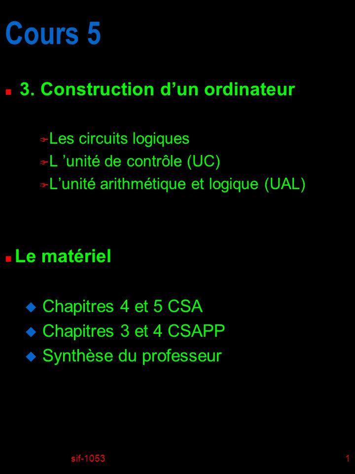 Cours 5 3. Construction d'un ordinateur Le matériel