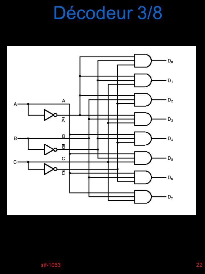 Décodeur 3/8 sif-1053