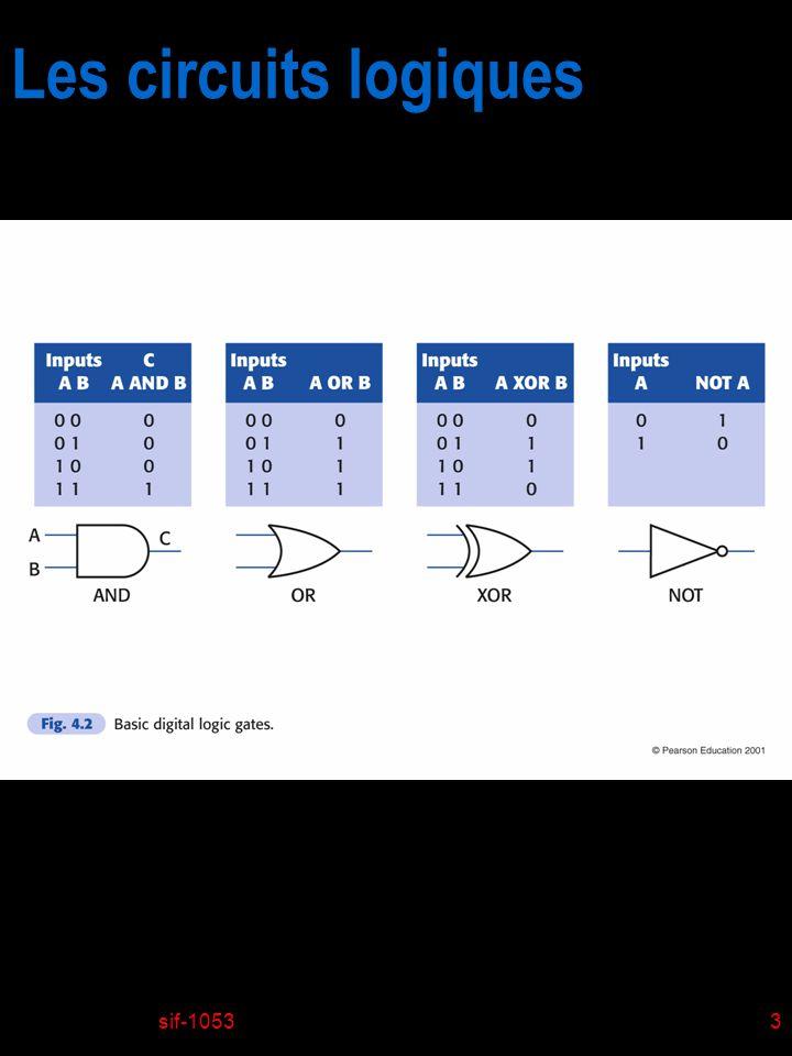 Les circuits logiques sif-1053