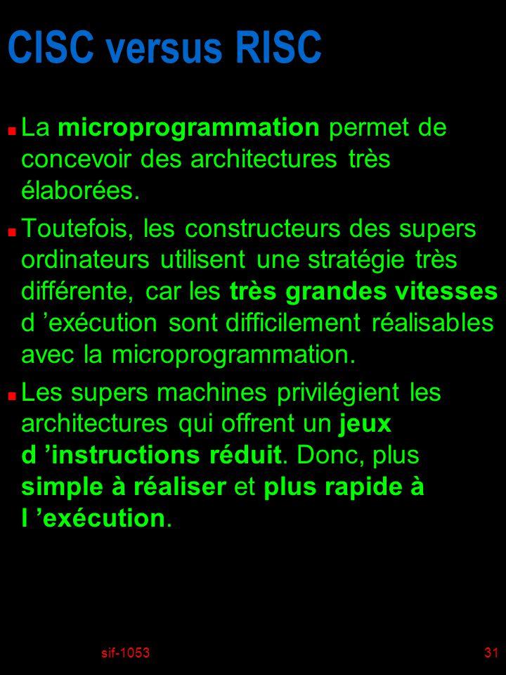 CISC versus RISC La microprogrammation permet de concevoir des architectures très élaborées.