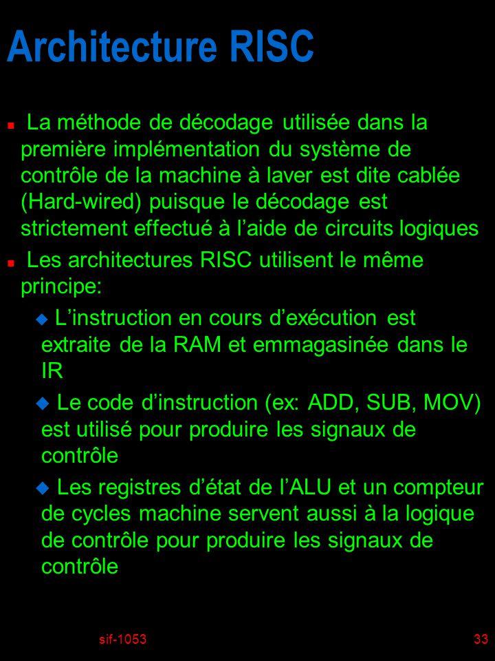 Architecture RISC