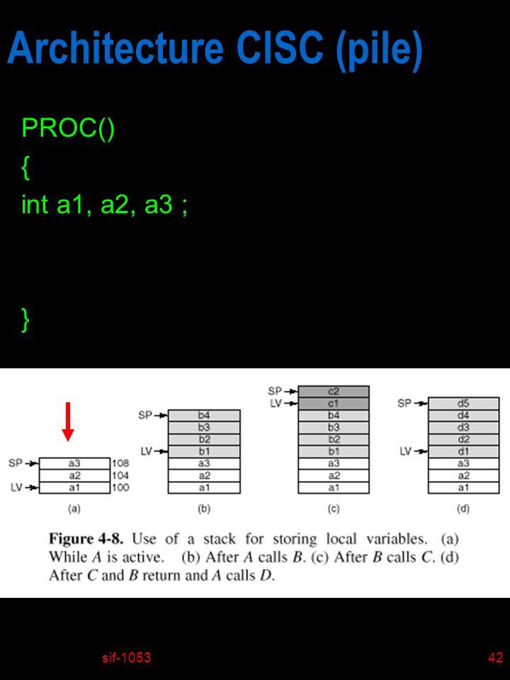Architecture CISC (pile)