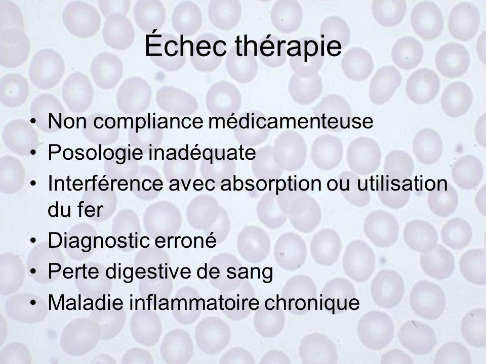 Échec thérapie Non compliance médicamenteuse Posologie inadéquate