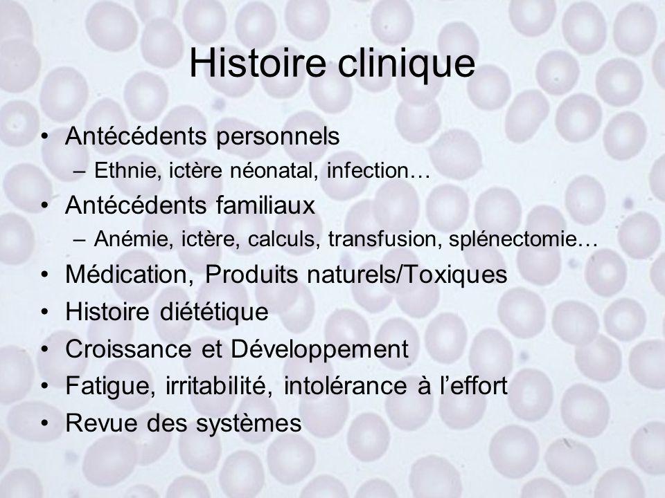 Histoire clinique Antécédents personnels Antécédents familiaux