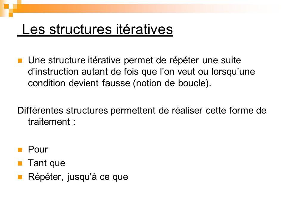 Les structures itératives