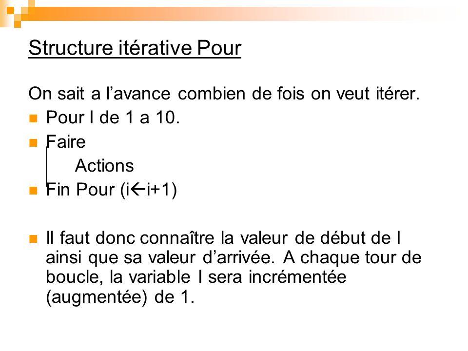Structure itérative Pour