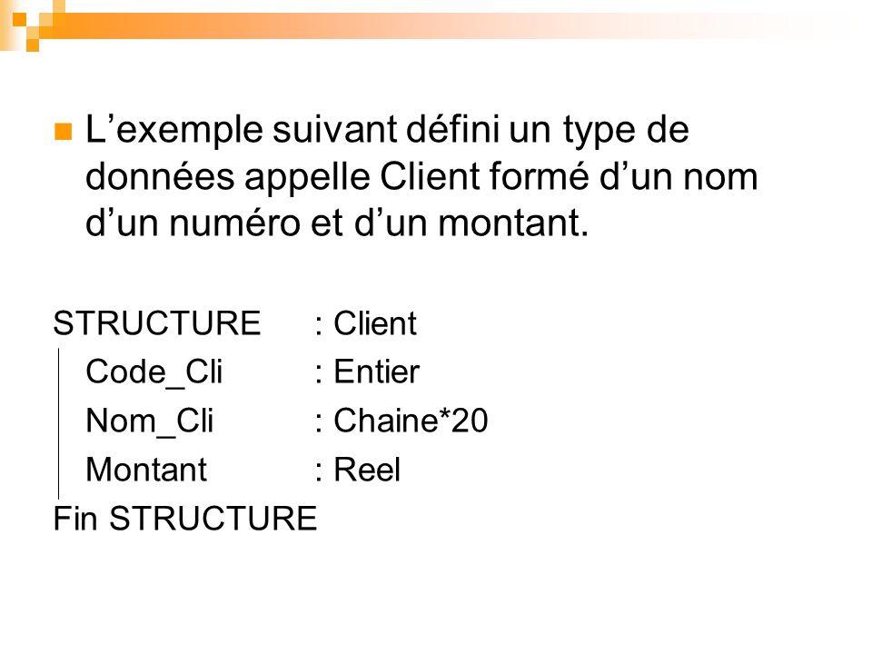 L'exemple suivant défini un type de données appelle Client formé d'un nom d'un numéro et d'un montant.